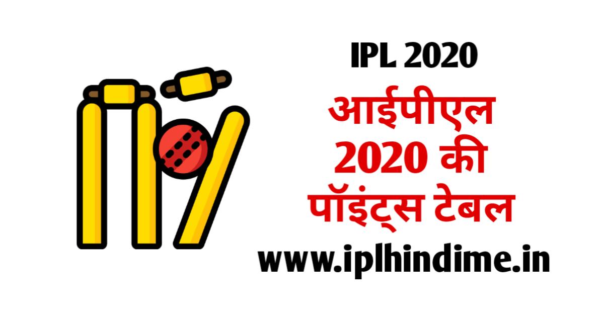 IPL 2020 ka Points Table