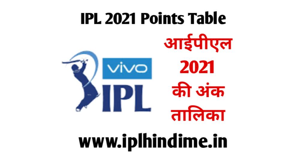 वीवो आईपीएल 2021 अंक तालिका | VIVO IPL 2021 Ank Talika