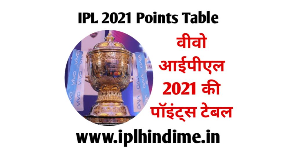 वीवो आईपीएल 2021 में पॉइंट्स टेबल | VIVO IPL 2021 Mein Points Table