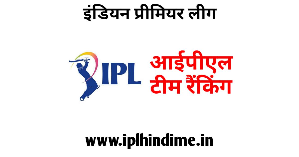 आईपीएल टीम रैंकिंग