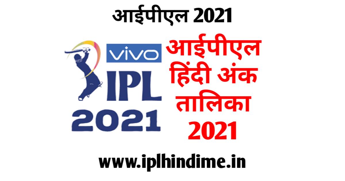 आईपीएल हिंदी अंक तालिका 2021