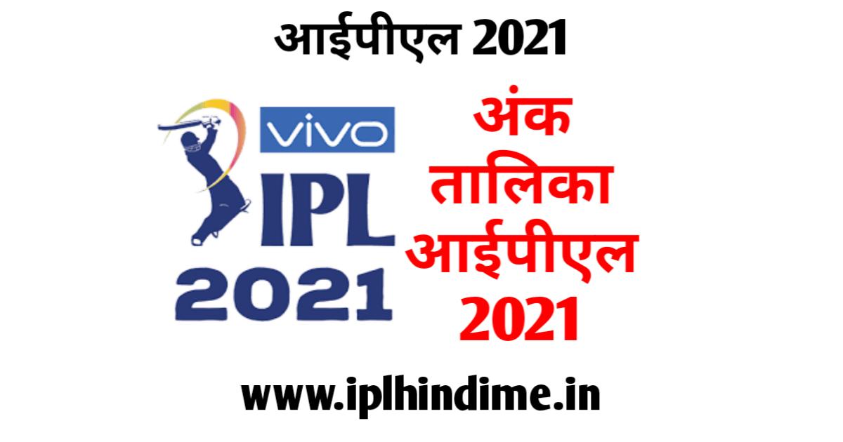 Ank Talika IPL 2021